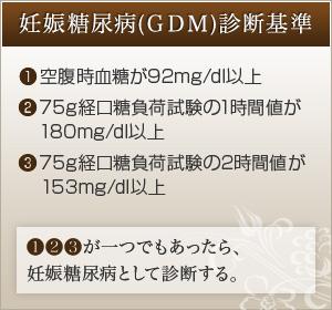 妊娠糖尿病(GDM)診断基準